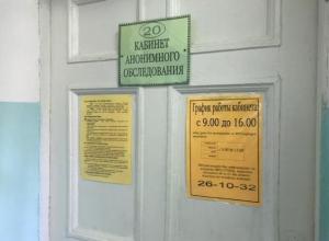 Волгодонск передал эстафету всероссийской акции «Тест на ВИЧ: экспедиция»