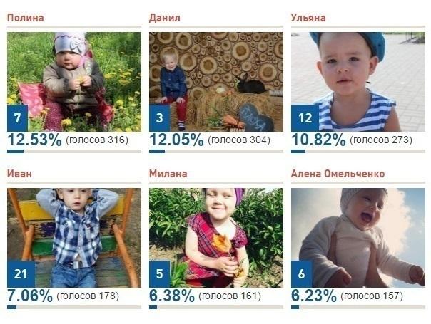 Стали известны имена победителей фотоконкурса «Детки-конфетки»