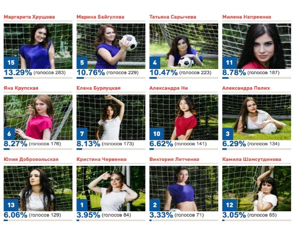 Стали известны имена 14 участниц, прошедших в следующий этап «Мисс Блокнот-2018»