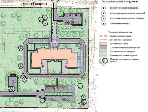 Медсанчасть АЭС в Волгодонске может начать работу в 2020 году