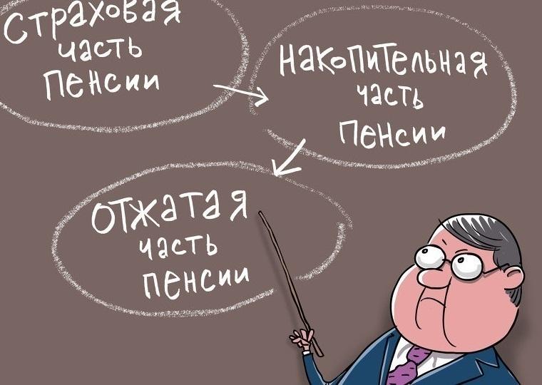 http://bloknot-volgodonsk.ru/thumb/760x0xcut/upload/iblock/80d/novye_plastikovye_pasporta_povyshenie_mrot_i_uveli_534985.jpg