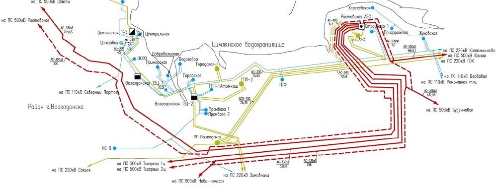 Схема высоковольтных линий в севастополе